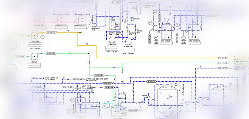 Process And Instrumentation Diagrams - P U0026id