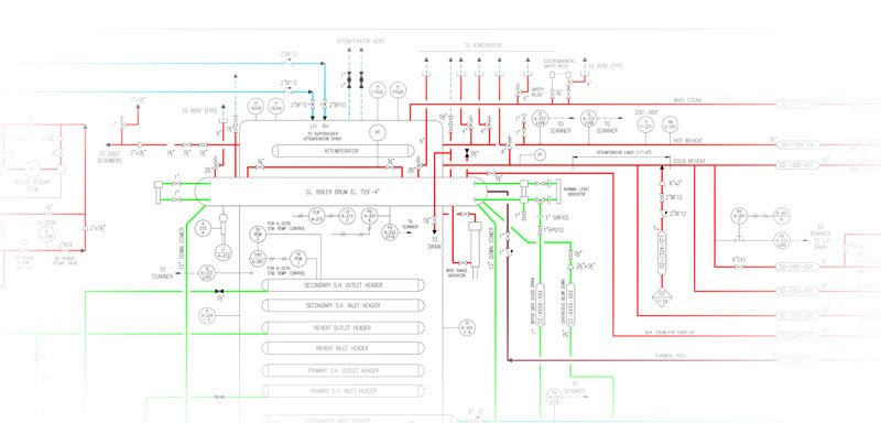 Process and Instrumentation Diagrams - P&ID